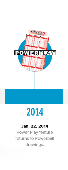 Jan. 22, 2014 Power Play feature returns to Powerball drawings.