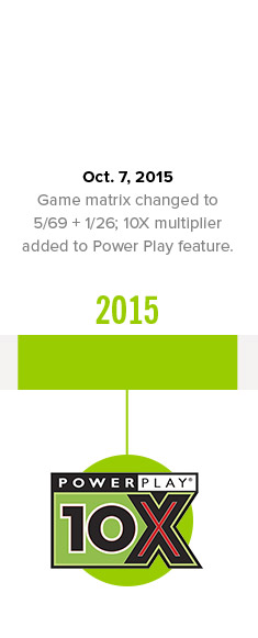 Oct. 7, 2015 Game matrix. 10X multiplier added to Power Play feature