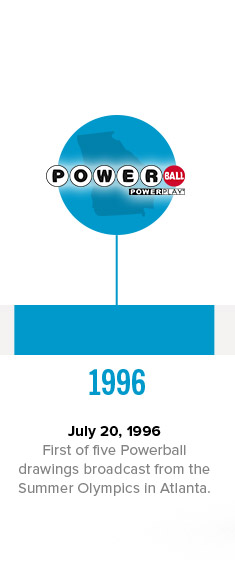 July 20, 1996 First of five Powerball drawings broadcast from the Summer Olympics in Atlanta.