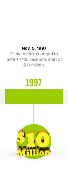 Nov. 5, 1997 Game matrix. Jackpots start at $10 million.