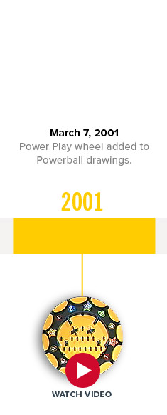 March 7, 2001 Power Play wheel added to Powerball drawings.