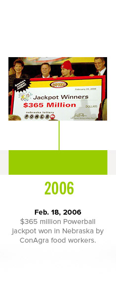Feb. 18, 2006 $365 million Powerball jackpot won in Nebraska by ConAgra food workers.