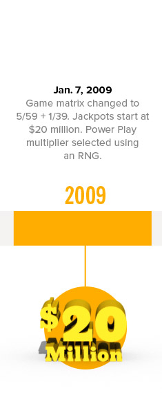 Jan. 7, 2009 Game matrix. Jackpots start at $20 million. Power Play multiplier selected using an RNG.